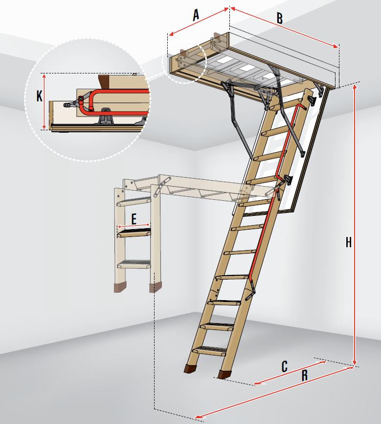 fakro escalier escamotable lwl lux avec une echelle en bois m canisme d all gement. Black Bedroom Furniture Sets. Home Design Ideas
